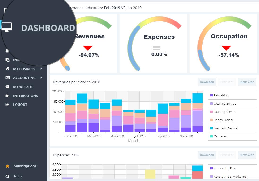 Peekaboox - Check Company KPI
